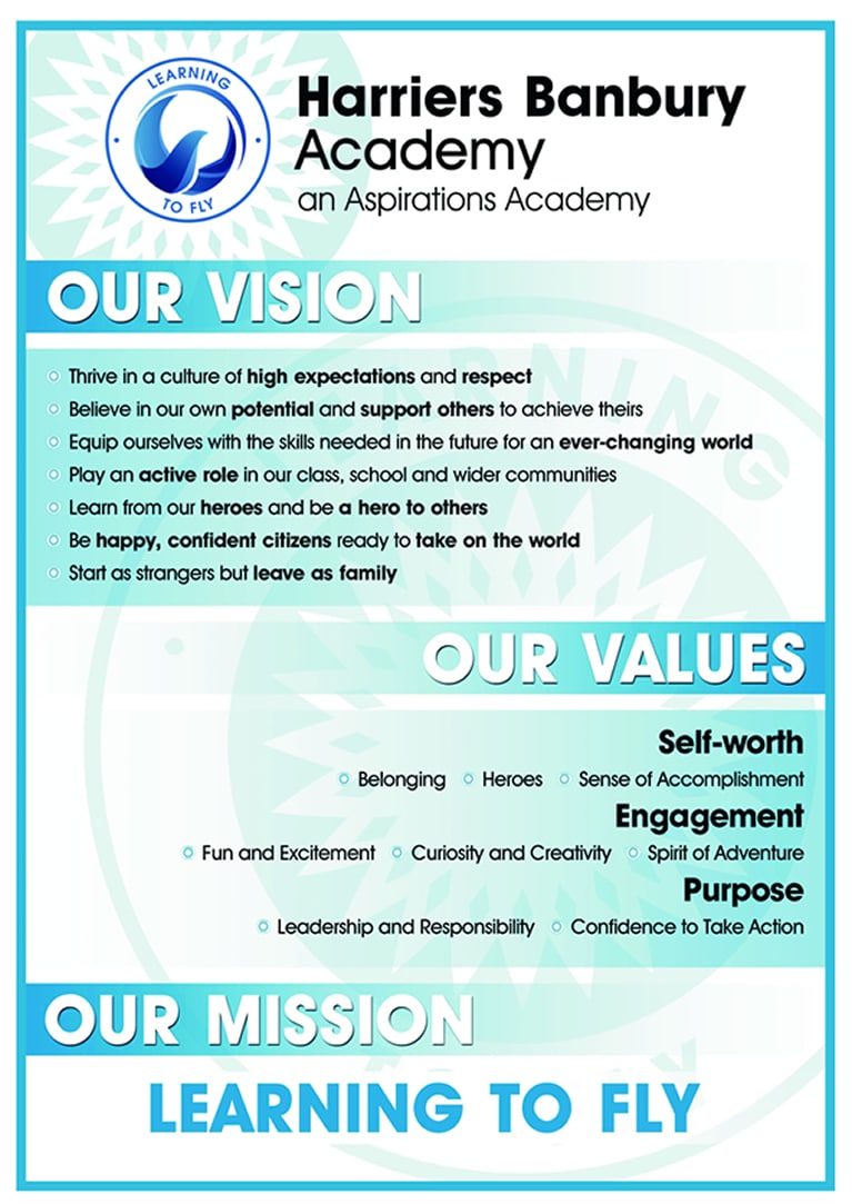 Mission Values Vision Poster
