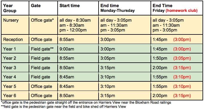 School Day timings